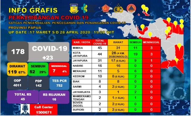 Infografis 28 April 2020